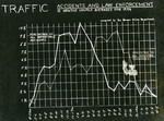 Traffic Accidents and Law Enforcement 12 Months Hourly Averages for 1954